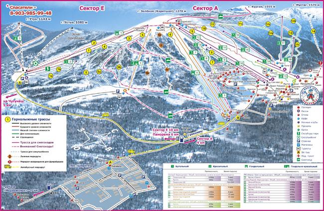 Основные горнолыжные трассы